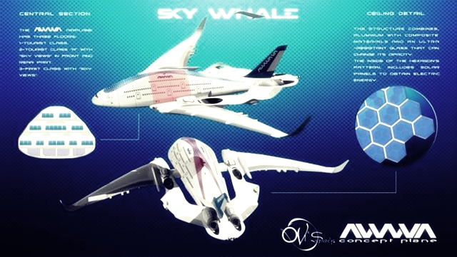 Passengers riding the Sky Whale would be seated across three levels