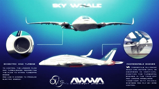 The Sky Whale would feature many new innovations to make it more efficient and eco-friendly